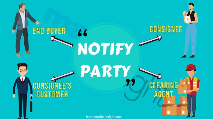 Khái niệm Notify Party trong xuất nhập khẩu