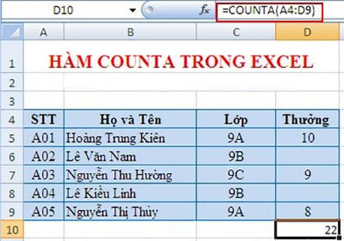 Những hàm Excel thông dụng dành cho dân văn phòng