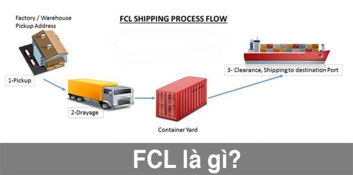 Hàng FCL trong xuất nhập khẩu là gì